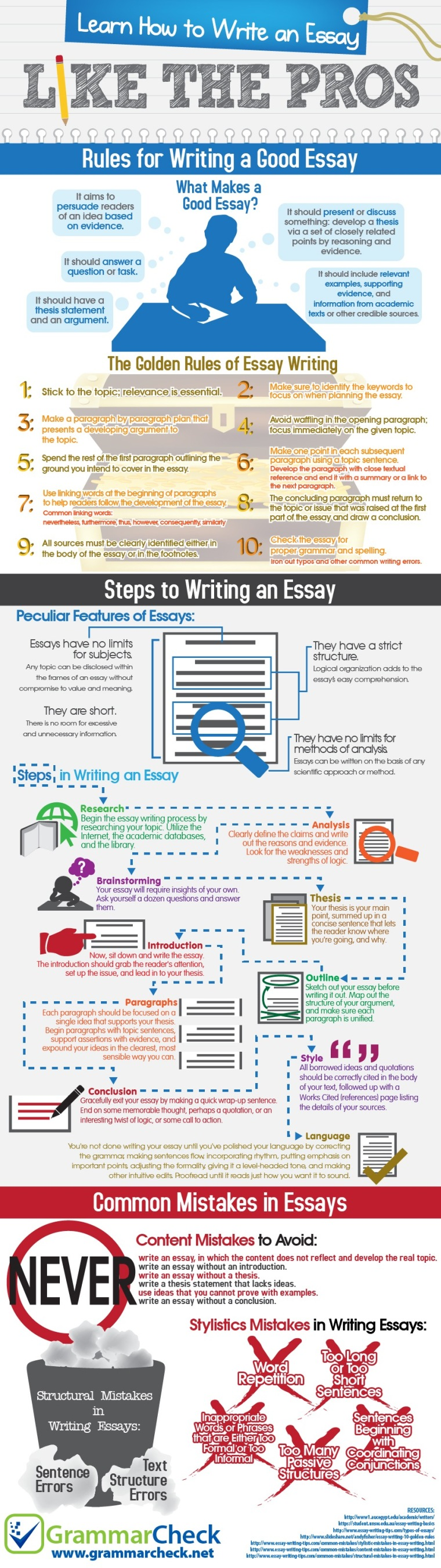 rules for essay writing rule of three how to write great essays  rules for writing a good essay reading writing coffee did you this helpful please let me